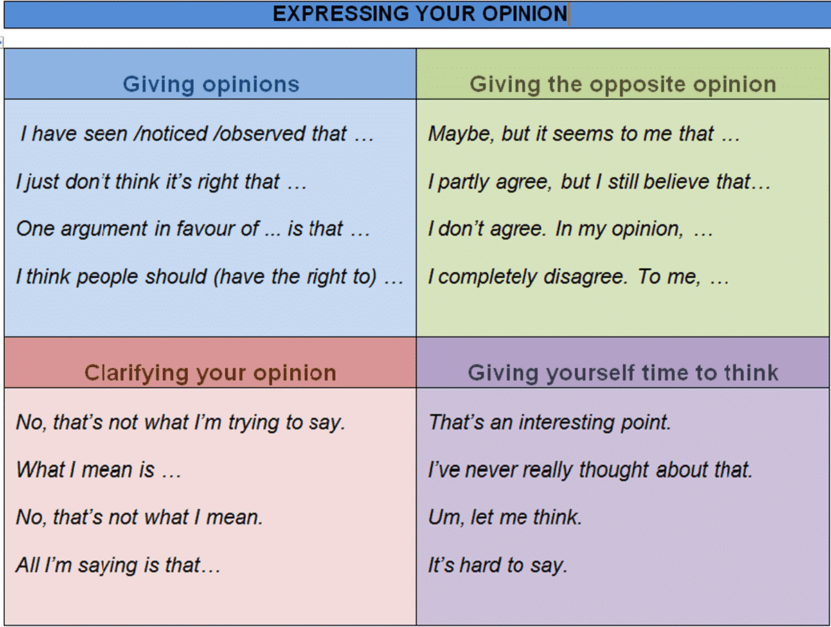 Useful Phrases for Group Discussions in English 15