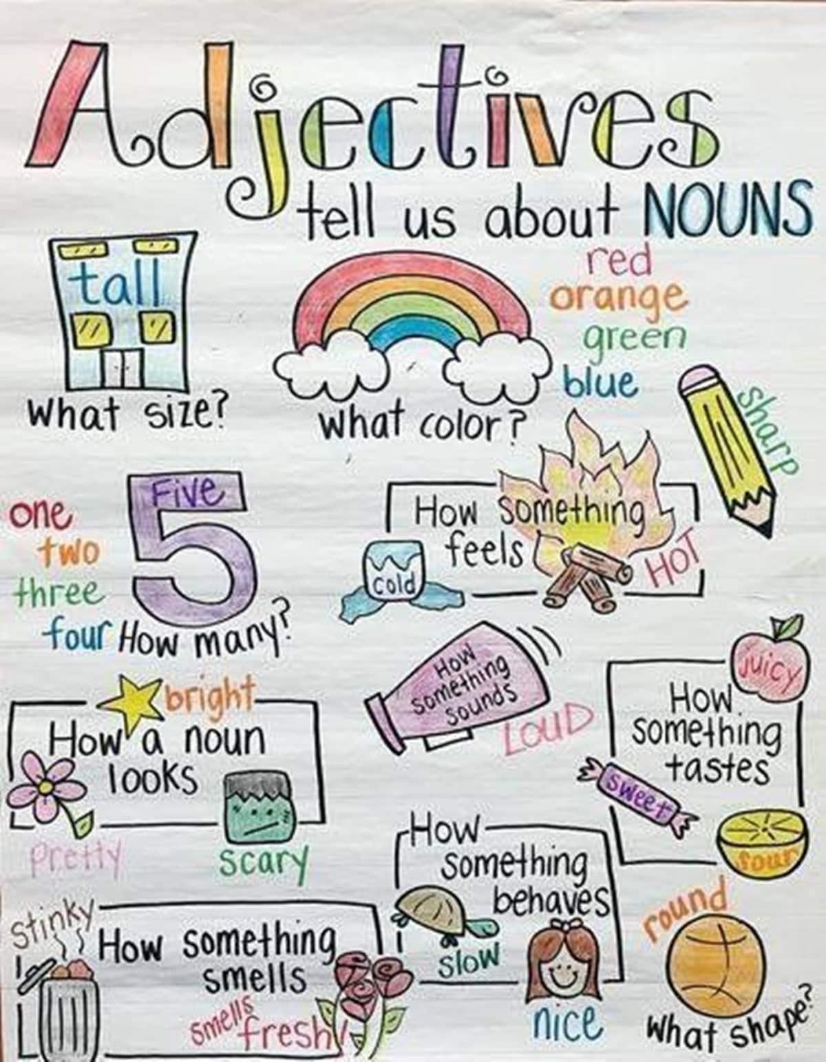 Creative ESL Teaching Notes and Ideas 14