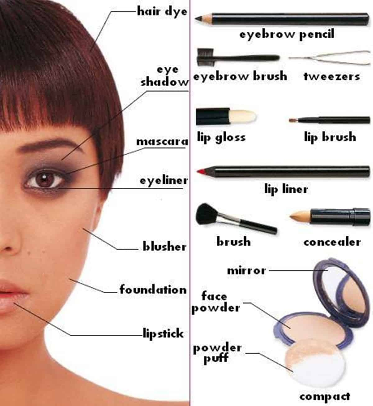 Make Up And Cosmetics Vocabulary In English