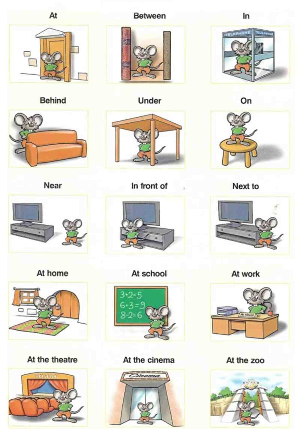 medium resolution of Prepositions of Time