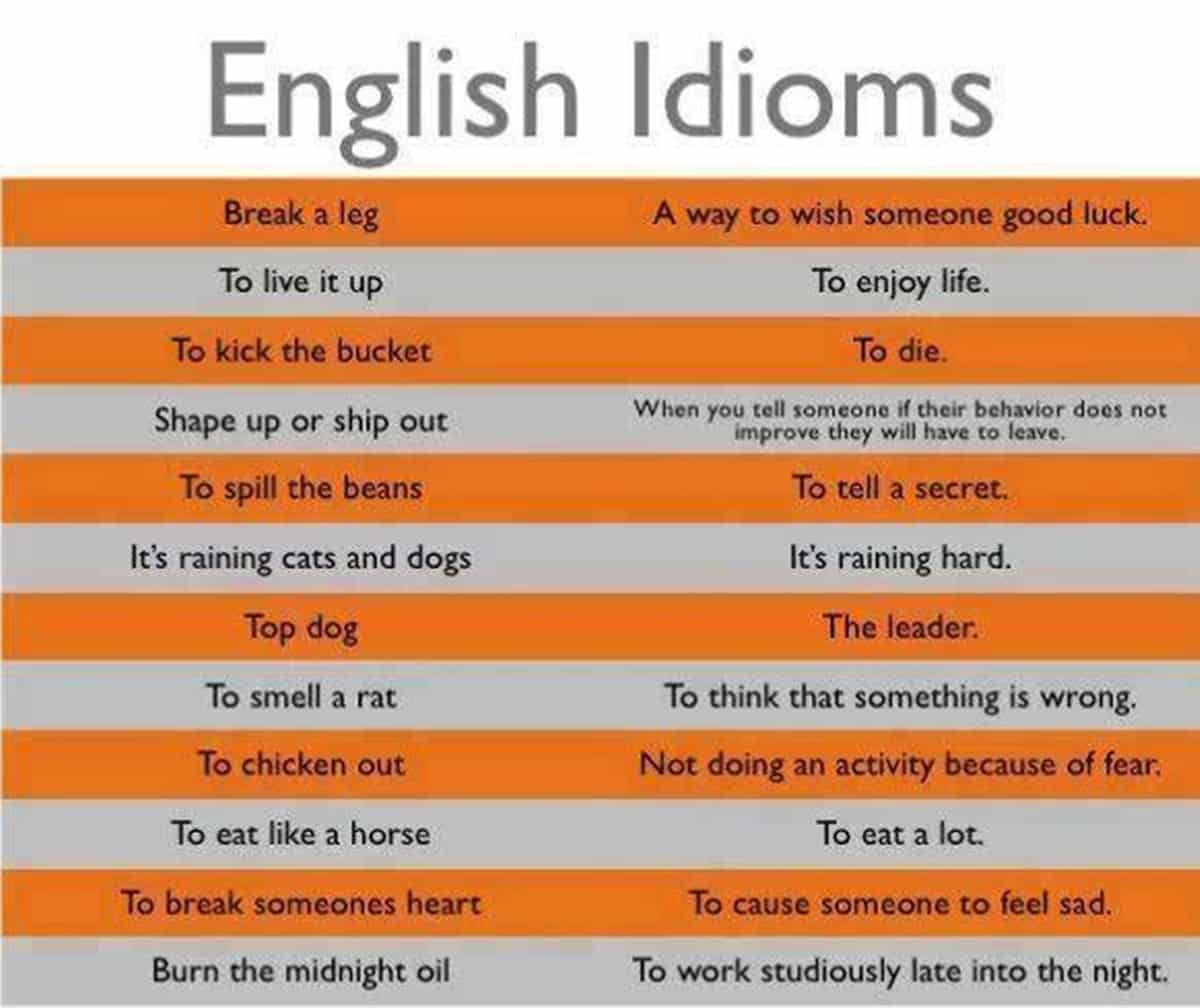 50 Most Useful Idioms And Their Meaning