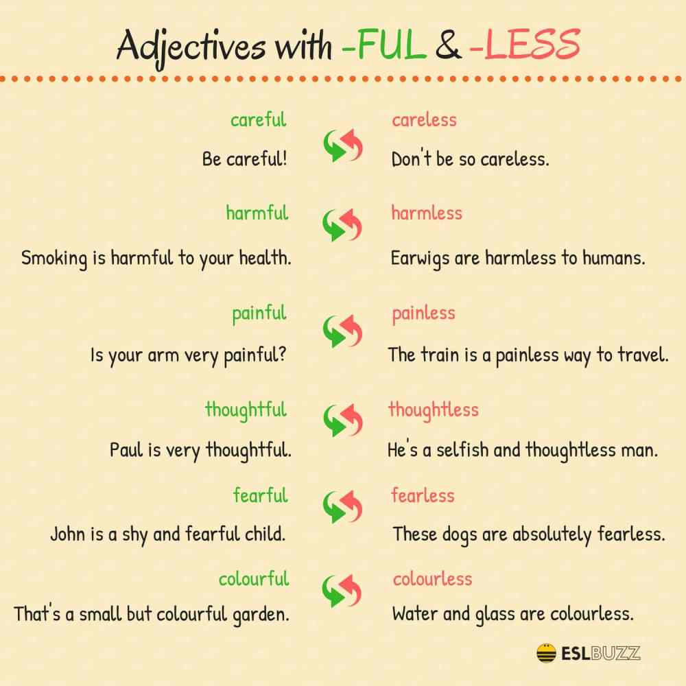 medium resolution of English Grammar: Adjectives Ending in -FUL or -LESS - ESLBuzz Learning  English