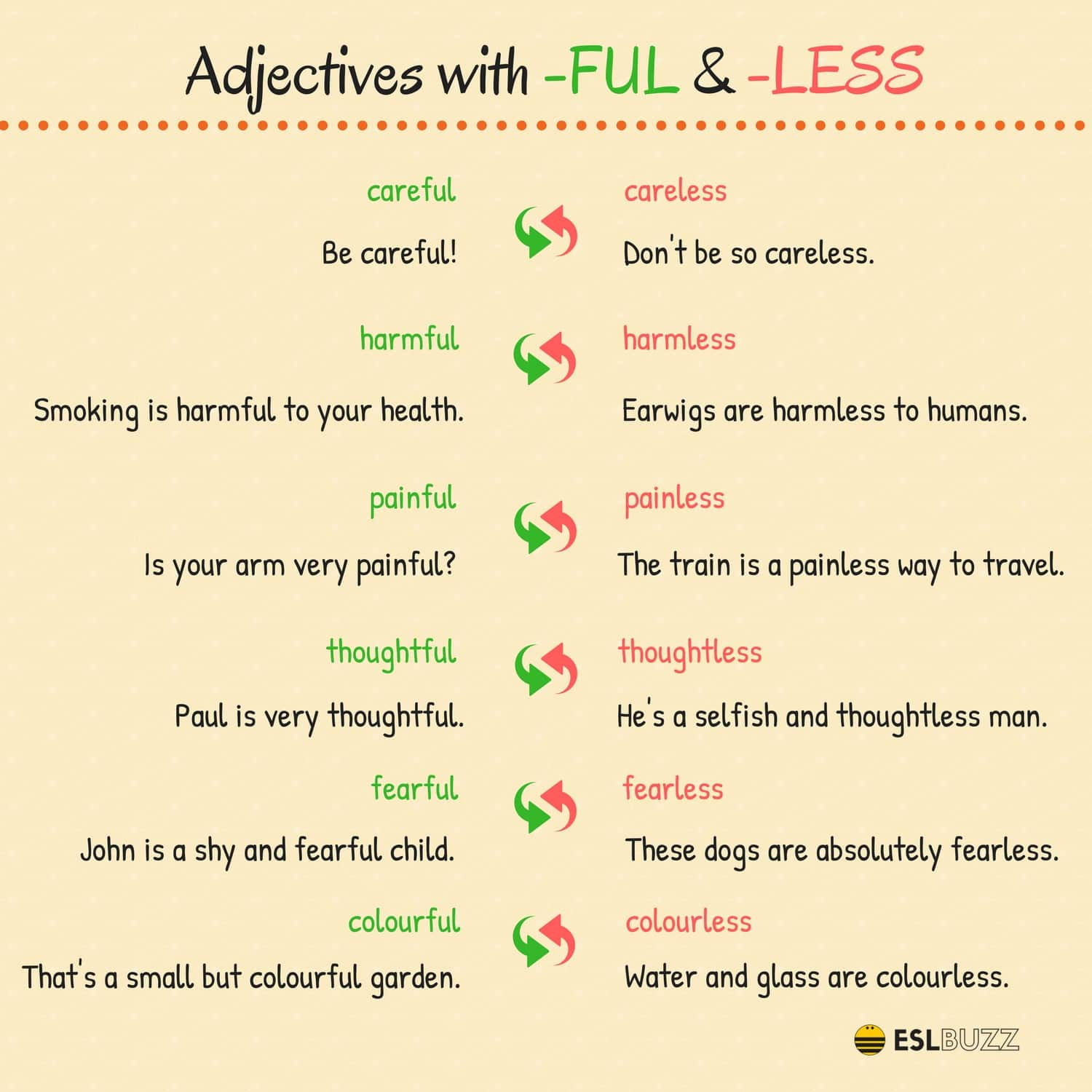 hight resolution of English Grammar: Adjectives Ending in -FUL or -LESS - ESLBuzz Learning  English