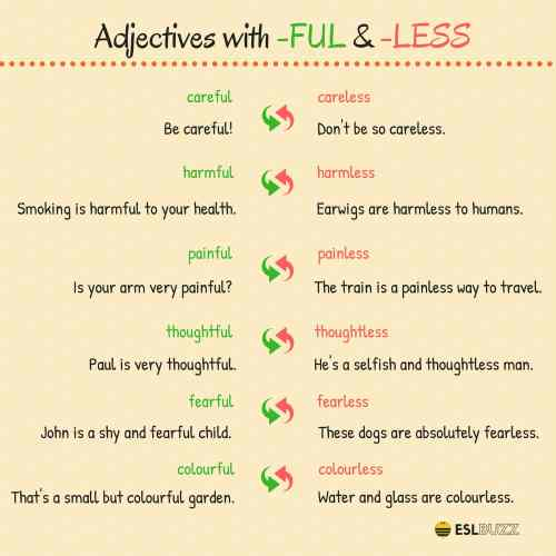 small resolution of English Grammar: Adjectives Ending in -FUL or -LESS - ESLBuzz Learning  English