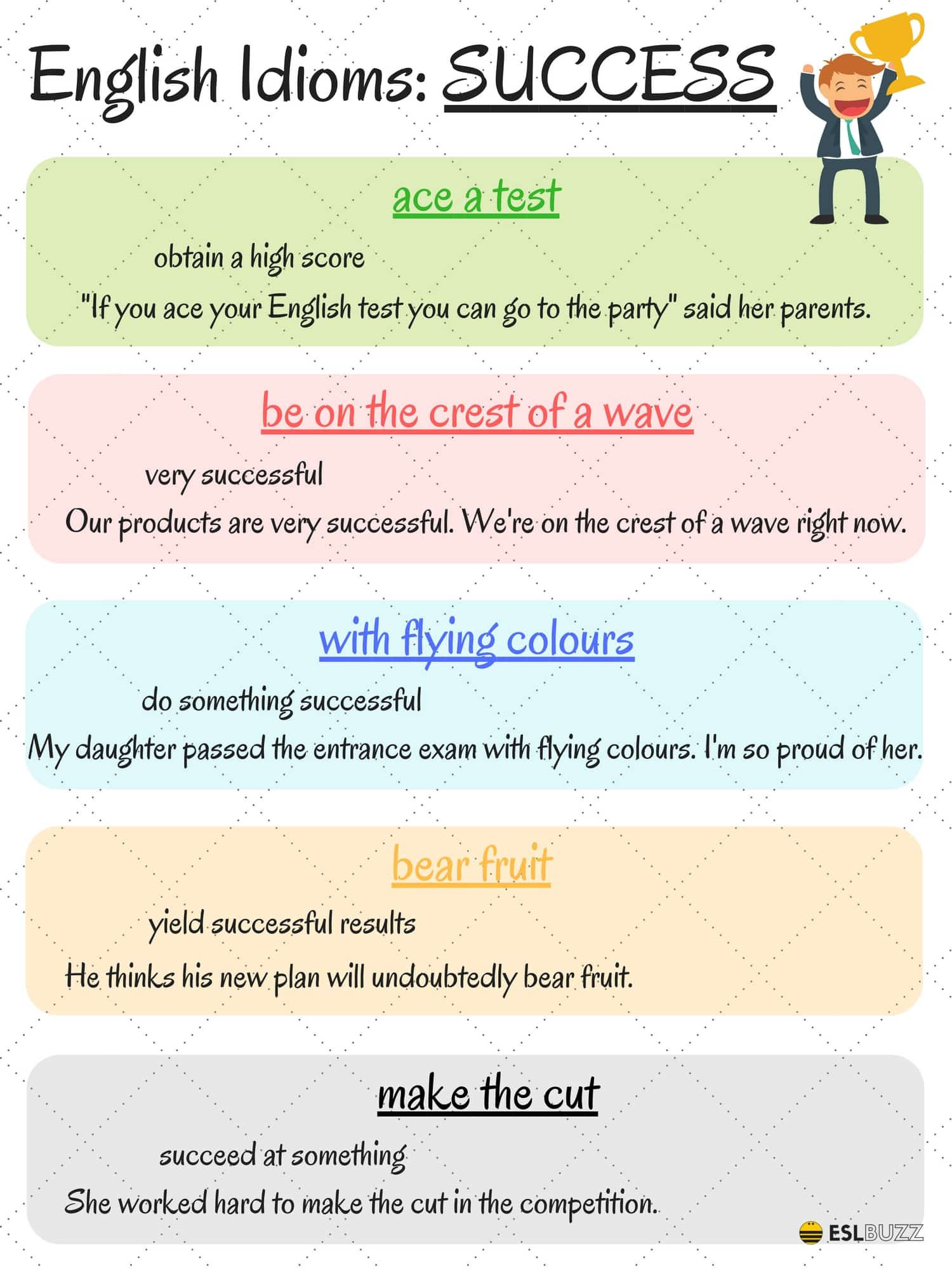 20+ English Idioms Related to SUCCESS 14