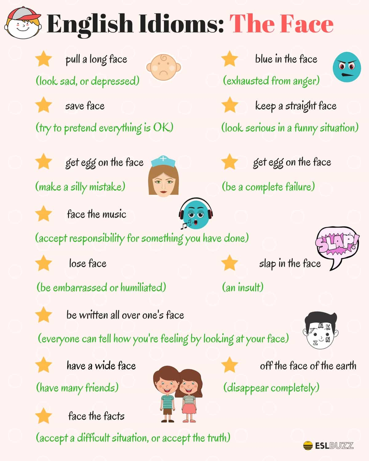 The Face Idioms in English