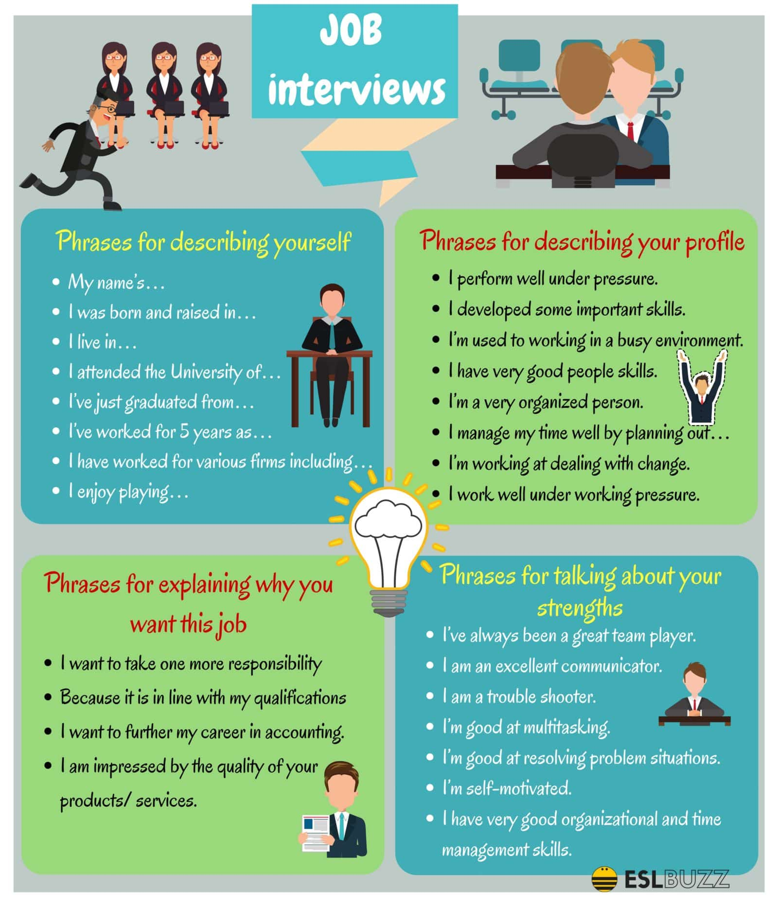 useful english phrases for a job interview