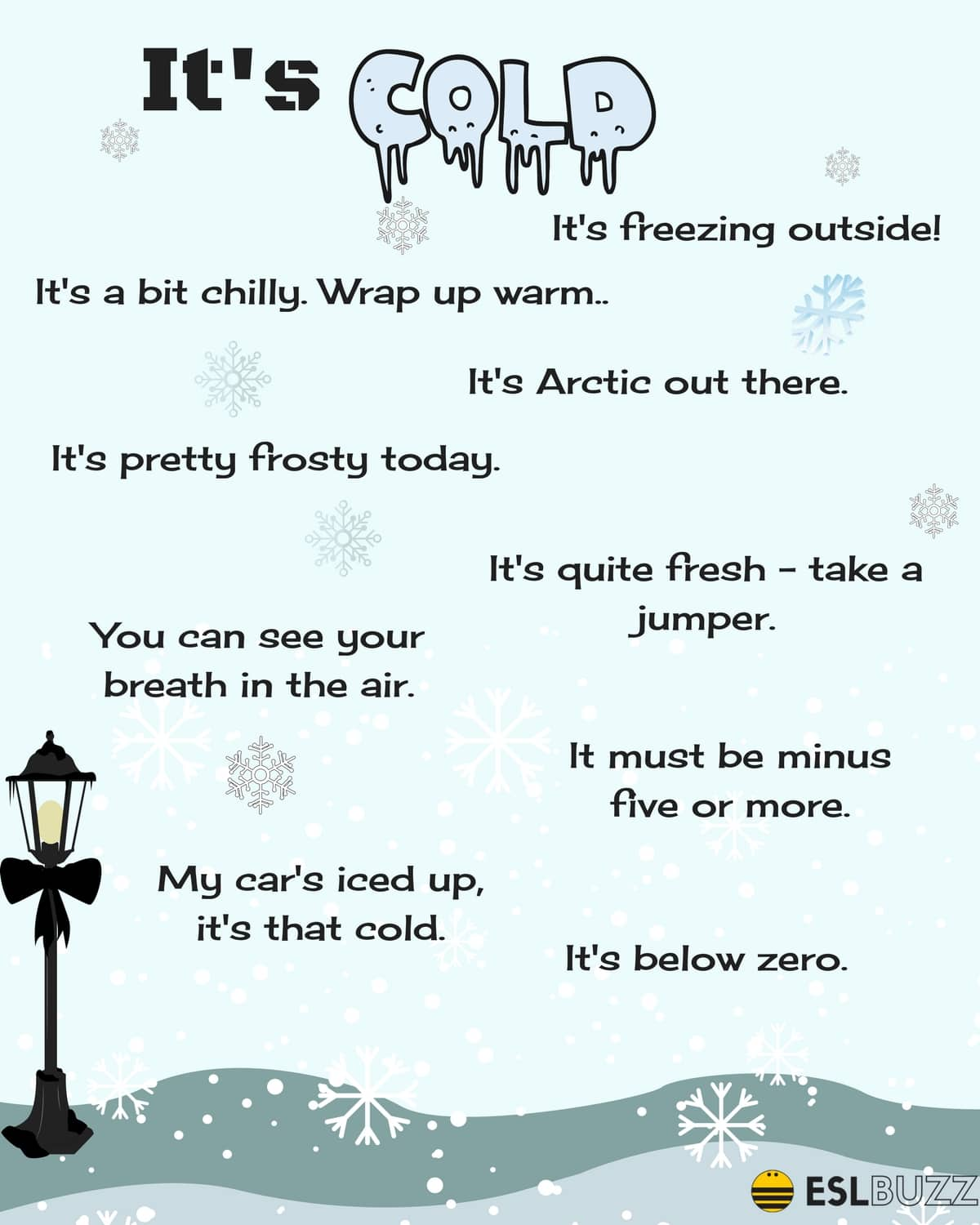 Phrases Describing the Weather