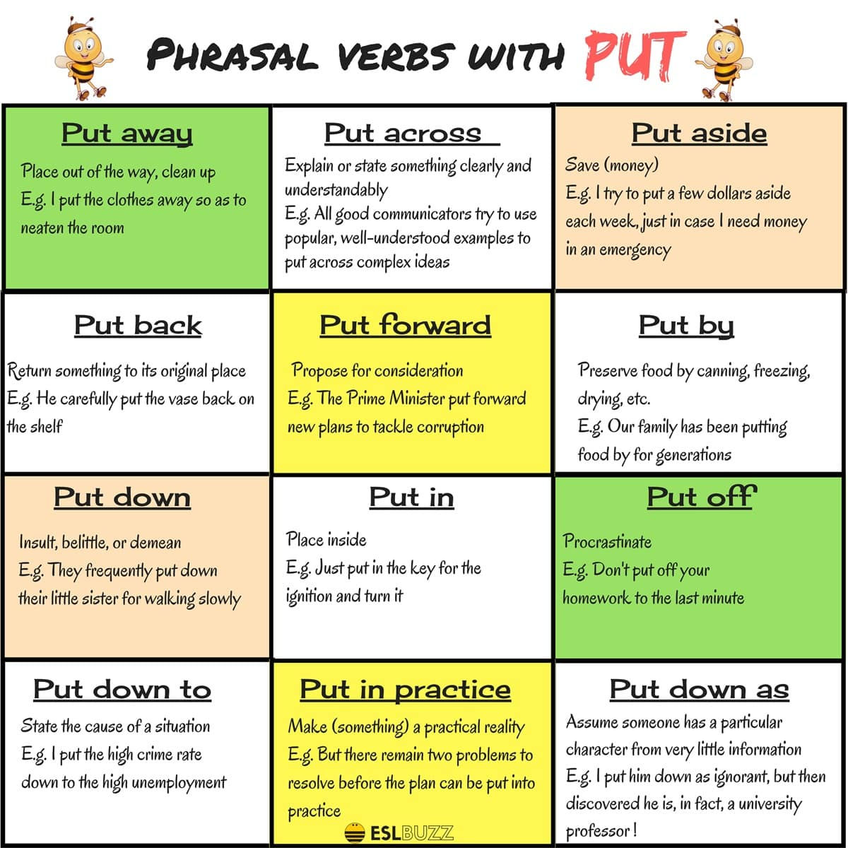 70 Common Phrasal Verbs With Put In English