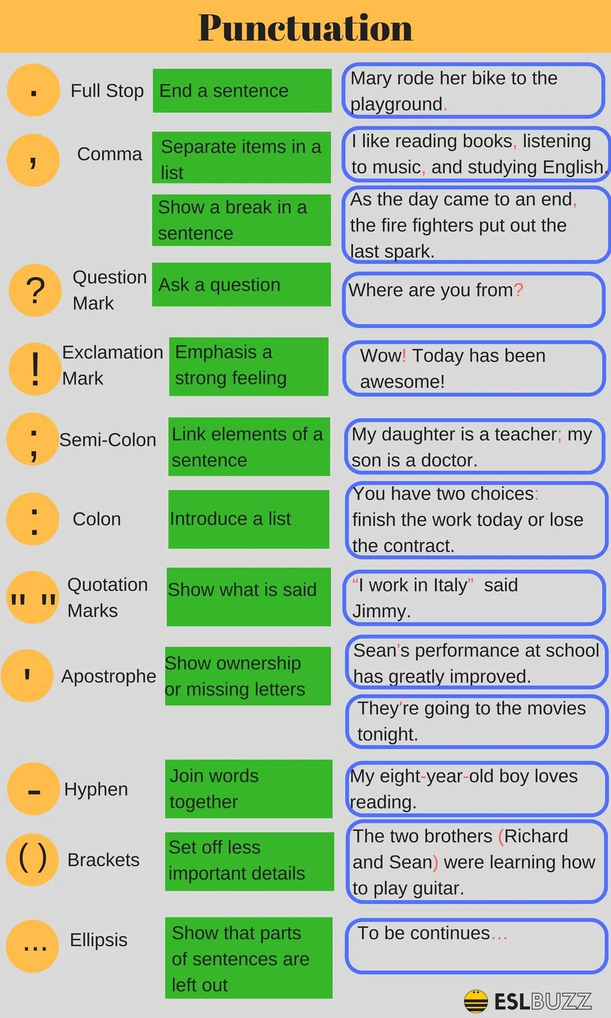 English Punctuation Rules And Examples