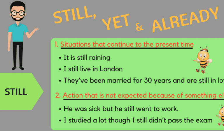 The Difference between STILL, YET and ALREADY in English