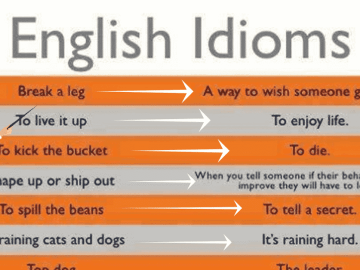 most common idioms in english list pdf