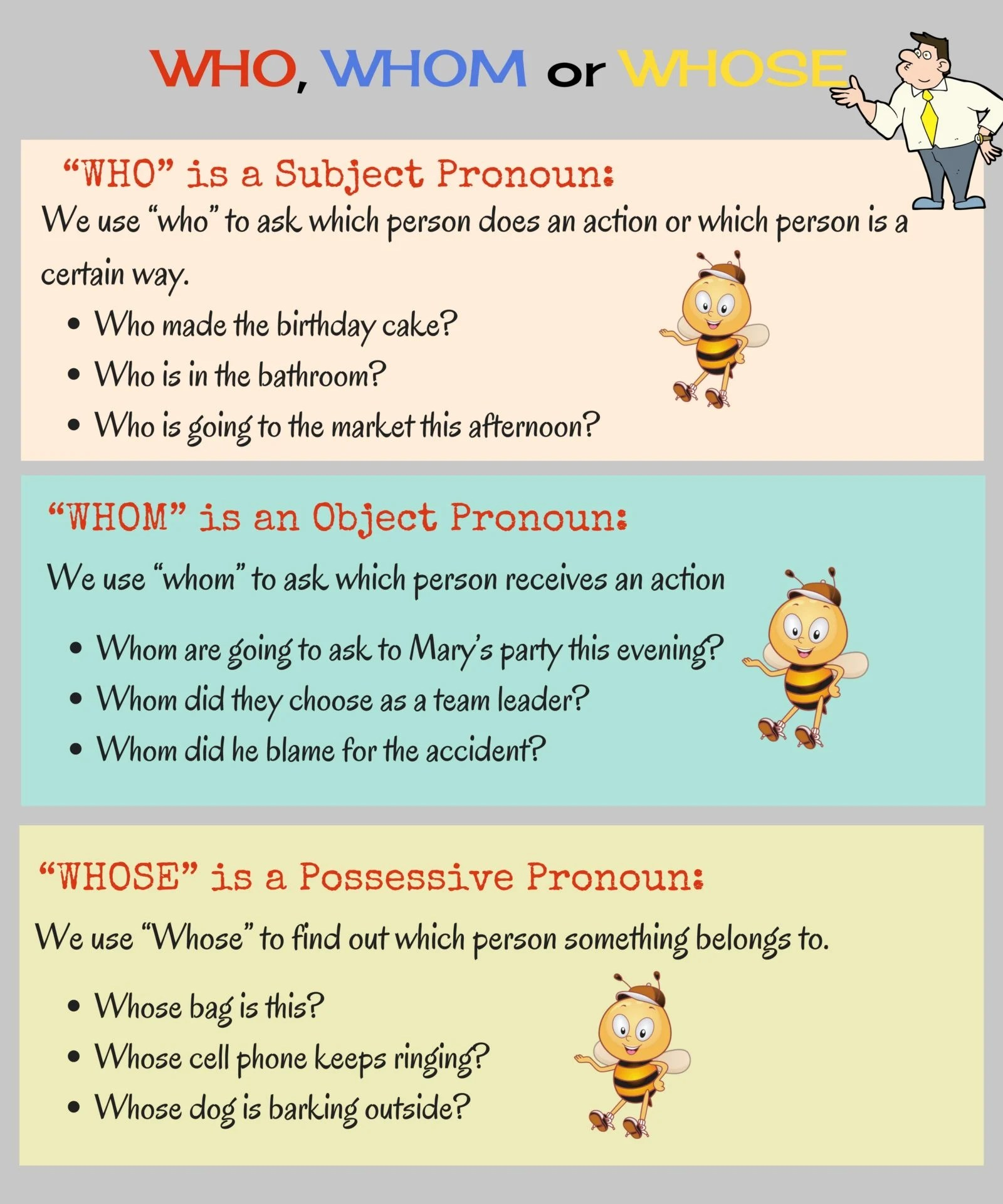 Commonly Confused Words In English Who