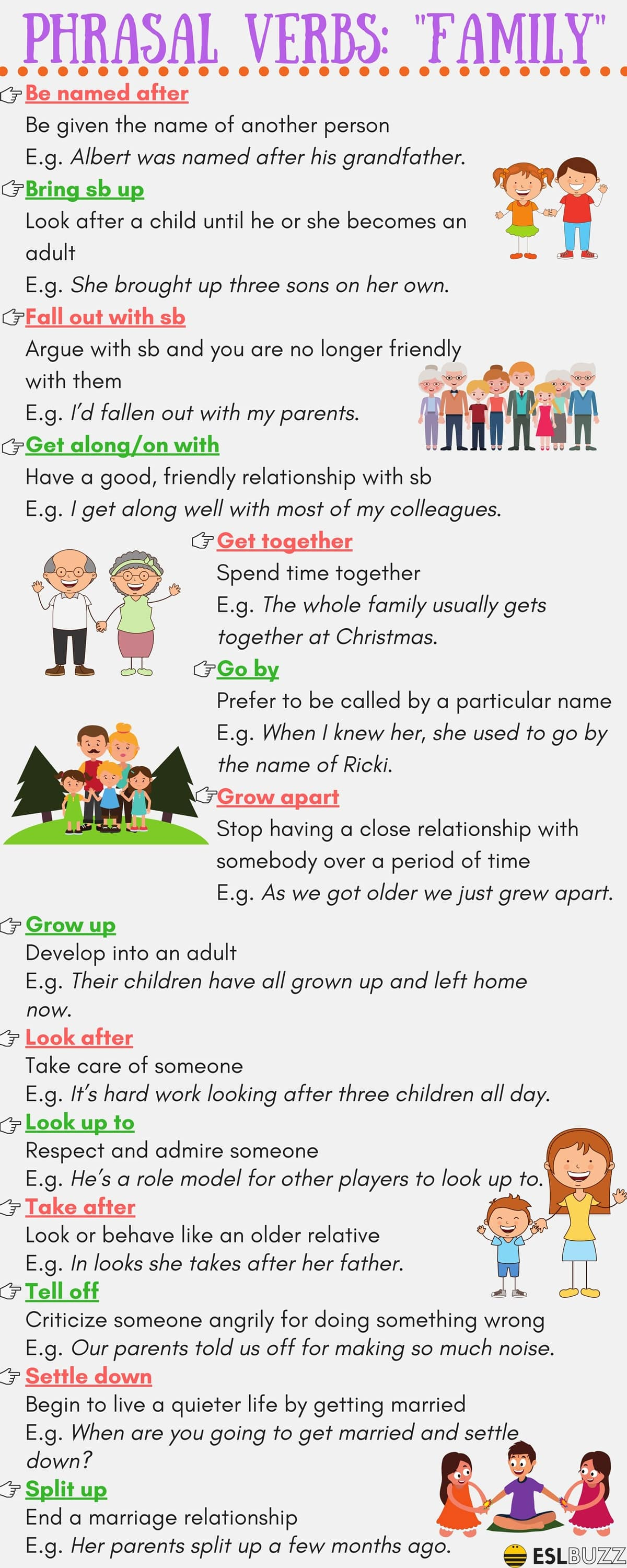 Commonly Used Phrasal Verbs for FAMILY 14