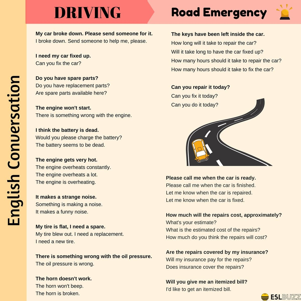 Phrases to Talk about DRIVING
