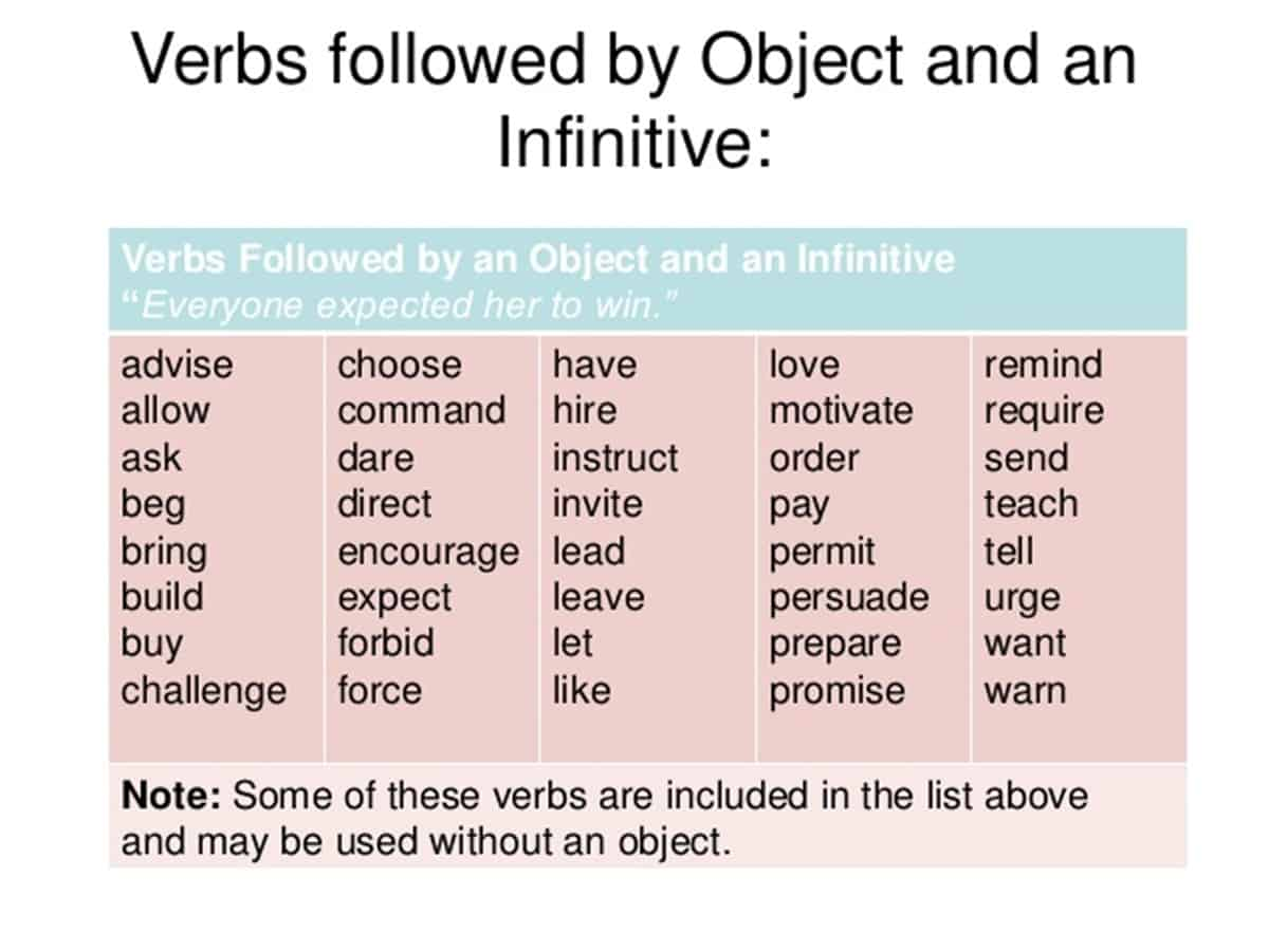 Verbals Gerunds Infinitives And Participles
