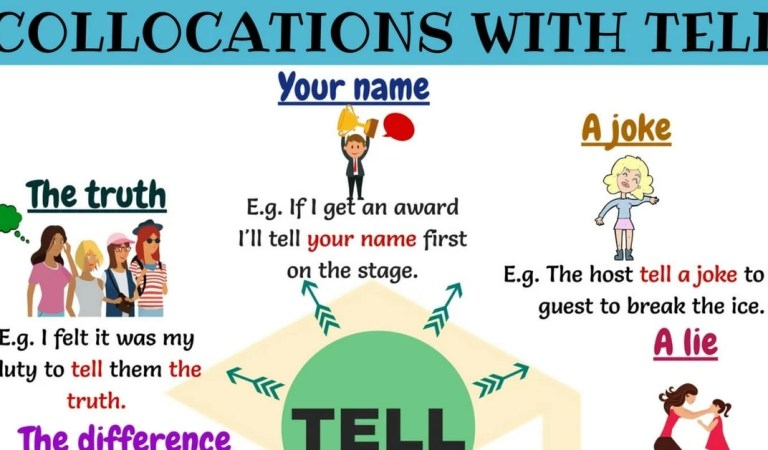 Learn Common Collocations with the Verb TELL in English