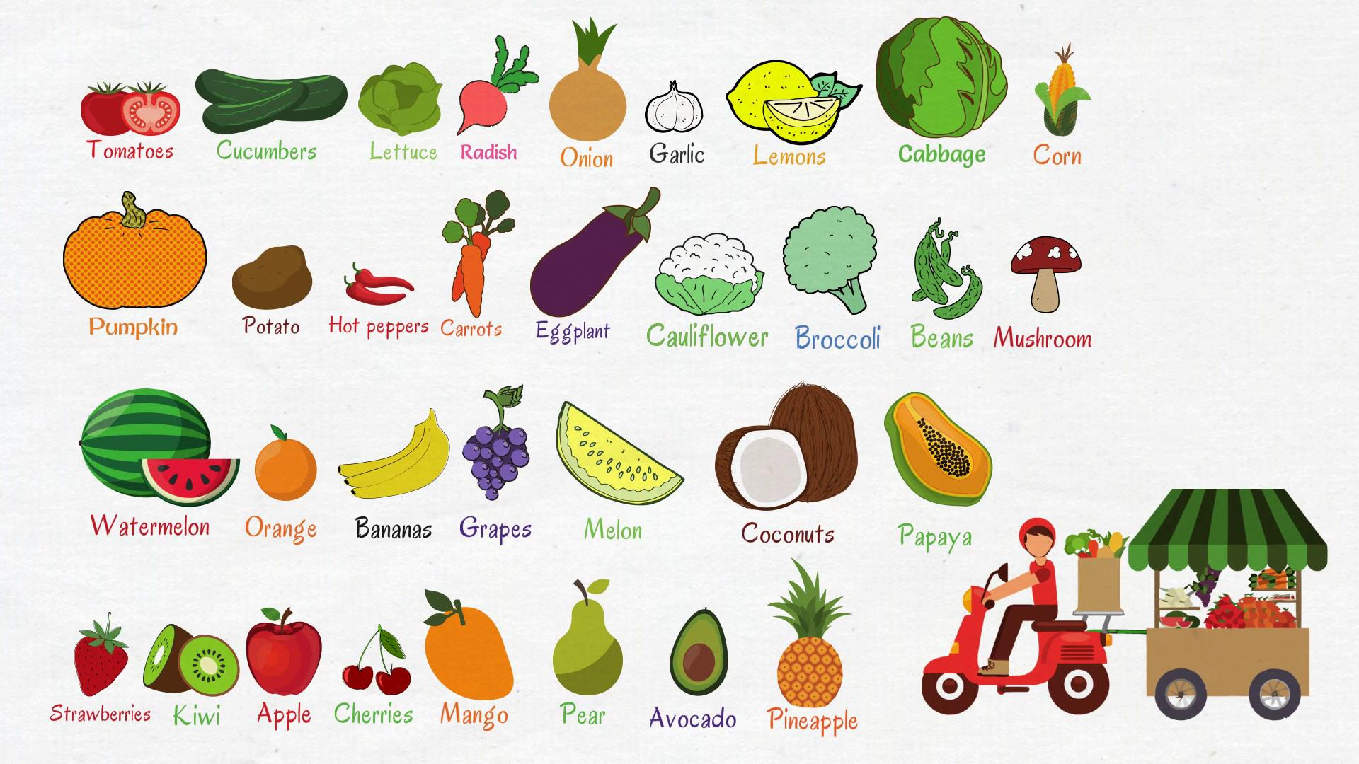 20 Unique Food Journal Worksheet Real Simple