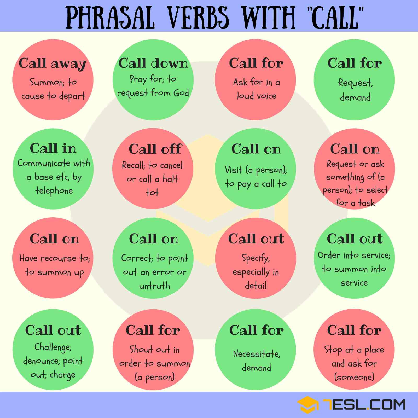 Common English Phrasal Verbs with the Word CALL 14