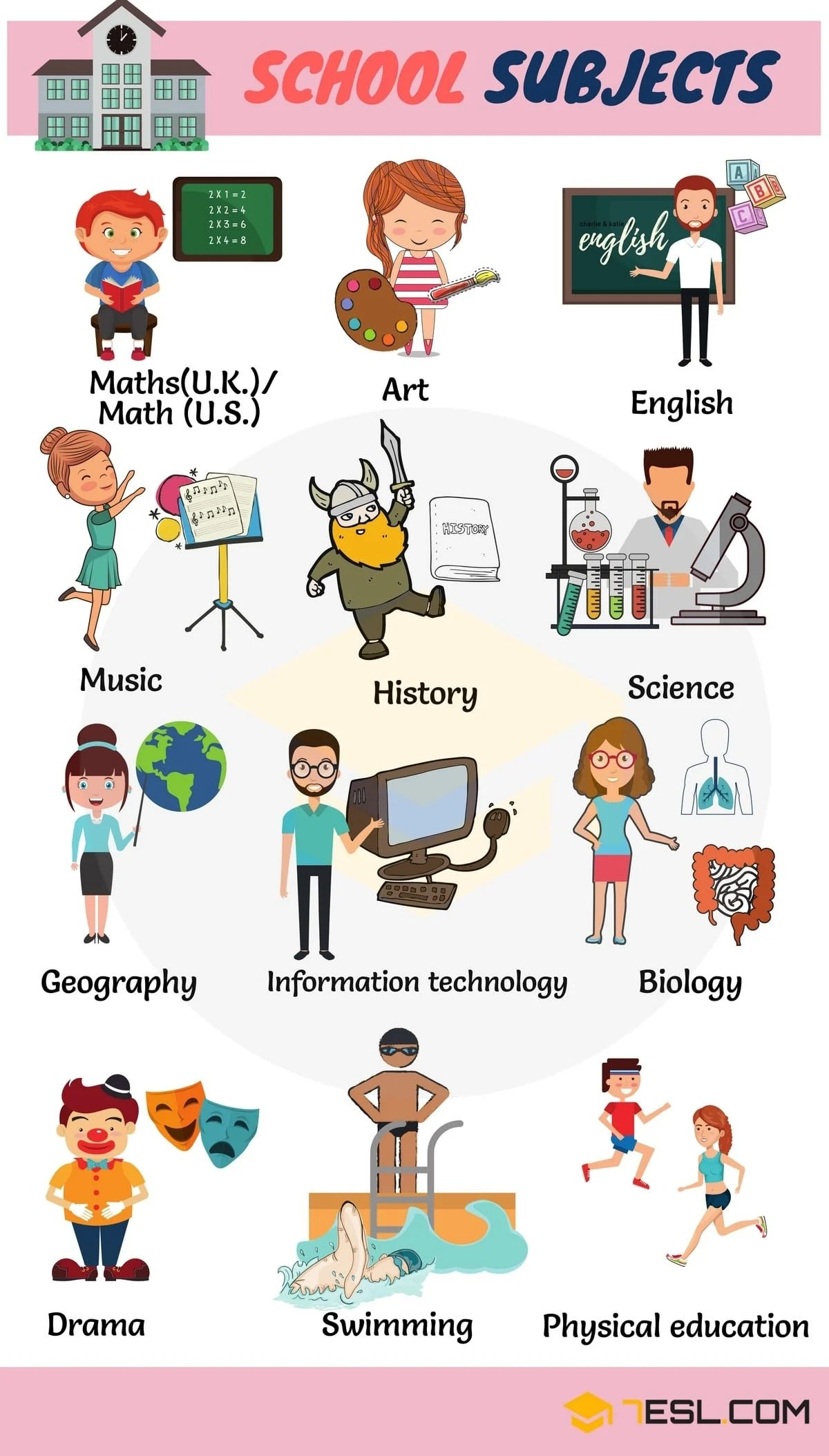 Learn English Vocabulary For School Subjects