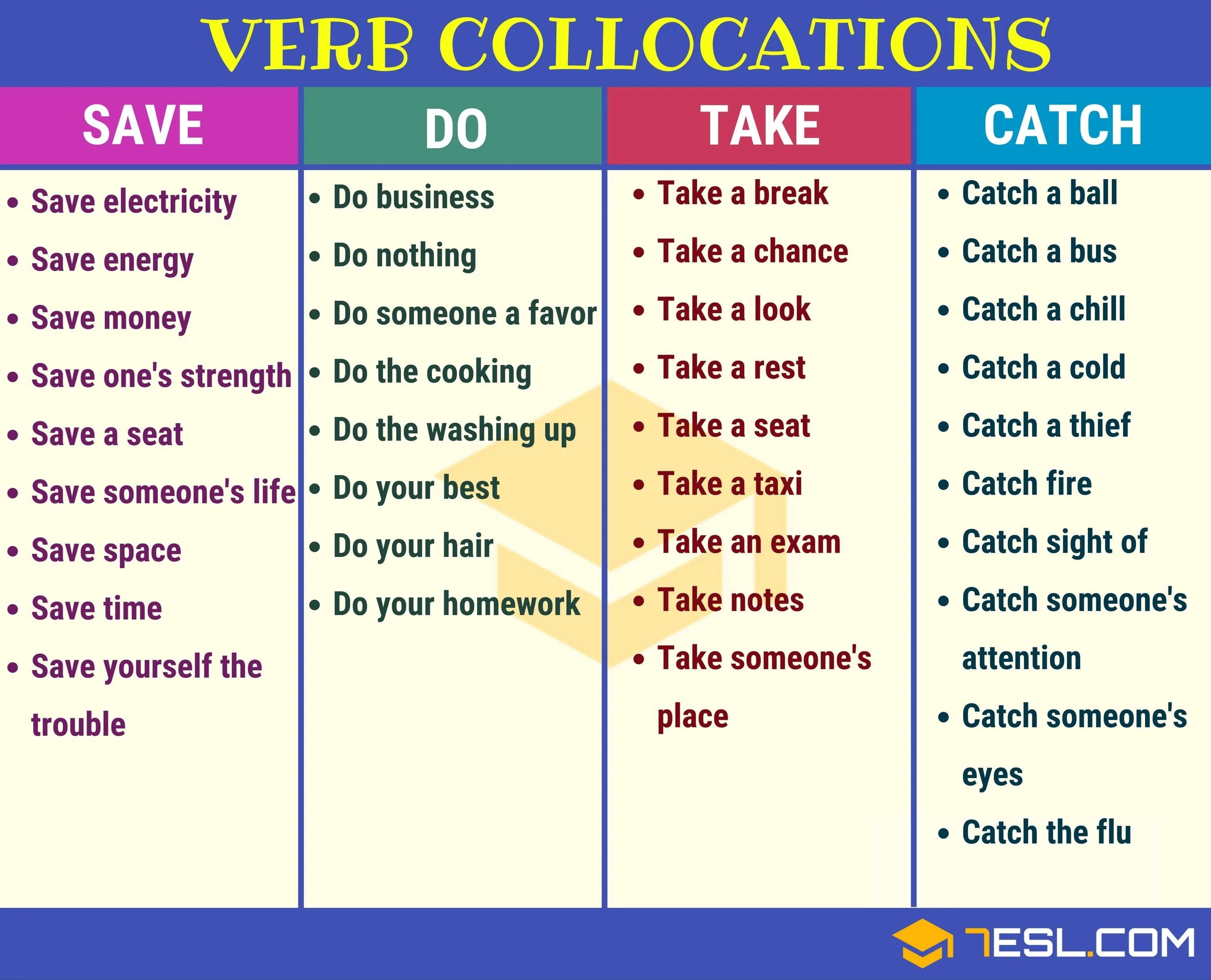Common Collocations List Of 100 Useful Collocations In