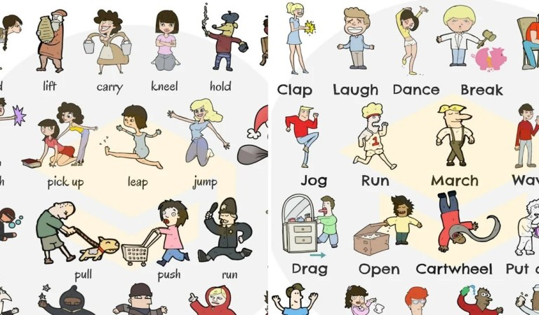 Common Verbs of Body Movement in English