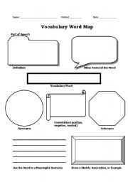 English Worksheets Vocabulary Word Map