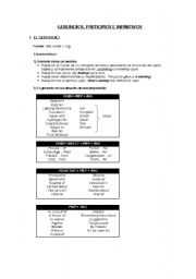 English worksheets: Use of gerunds and infinitives in