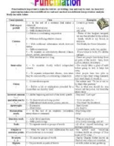 English worksheet punctuation also worksheets rh eslprintables