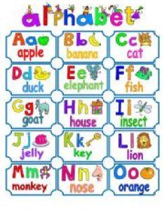Alphabet chart also esl worksheet by la luna rh eslprintables