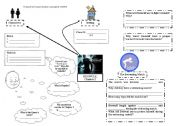 English worksheets: Mind Map Chapter2 of Beowulf