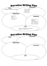Narrative Writing Plan with example