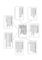English Exercises: Basic Sentence Structure