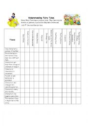 Fairy tales worksheets
