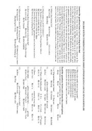 A1 level worksheets