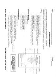 Invitations worksheets