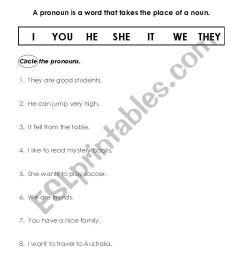 Subject Pronouns - ESL worksheet by dikush [ 1169 x 821 Pixel ]