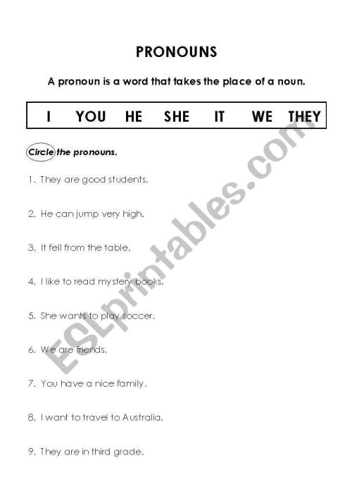 small resolution of Subject Pronouns - ESL worksheet by dikush