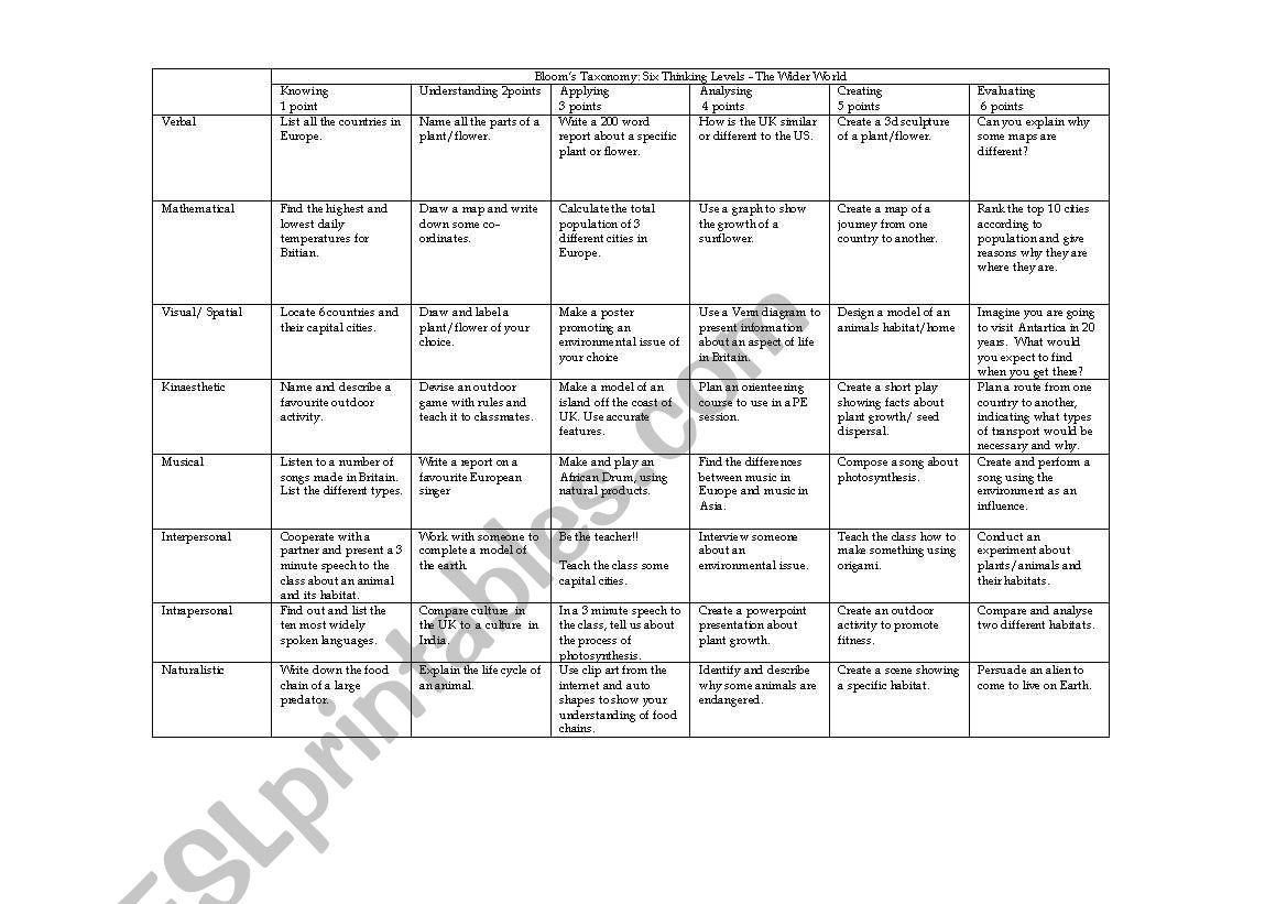 English Worksheets Homework Learning Log