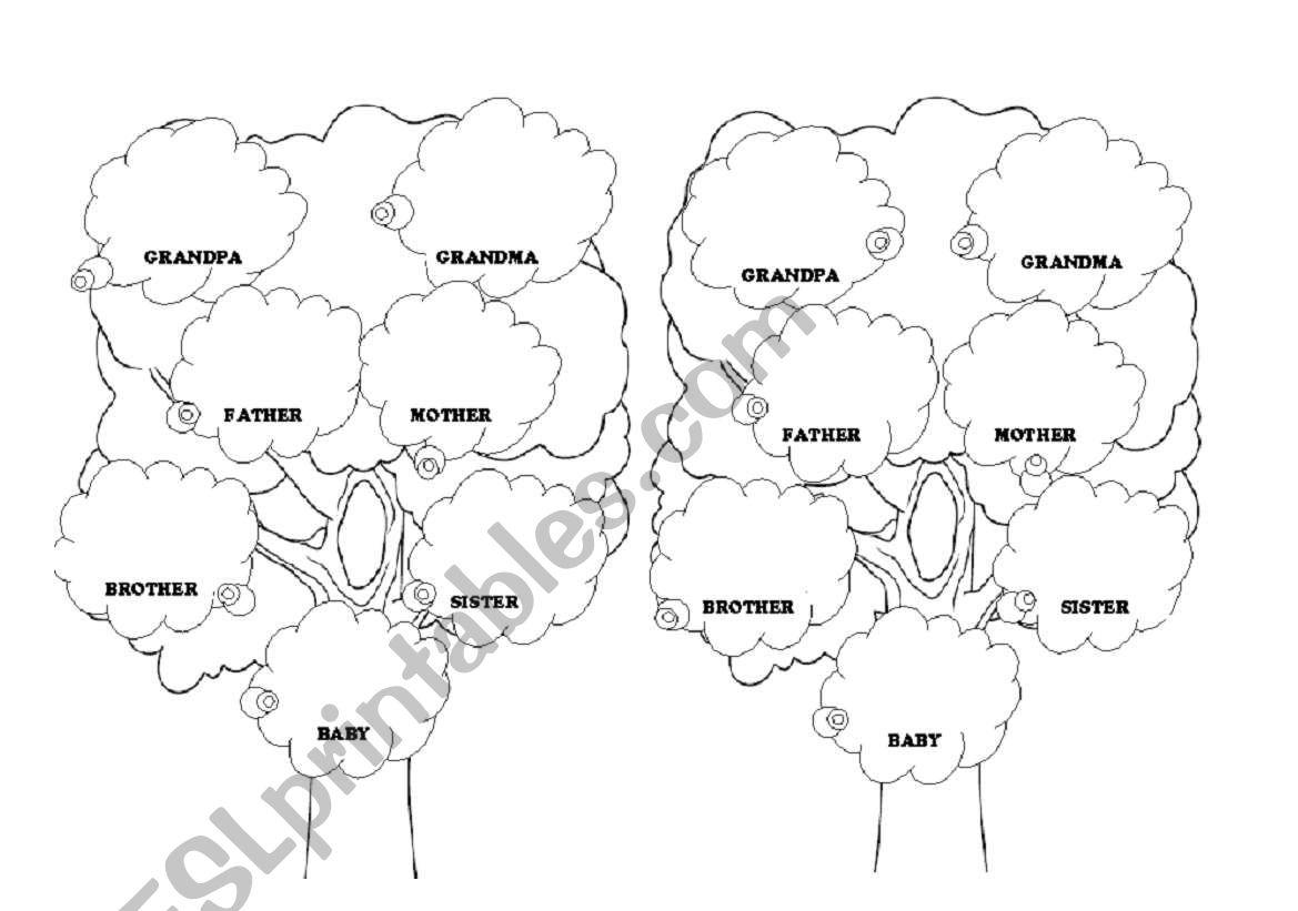 Family Tree To Paste The Simpson Family