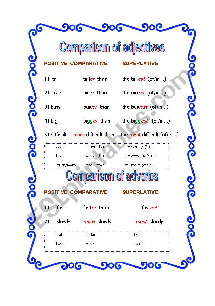 Comparison Of Adjectives Amp Adverbs Table