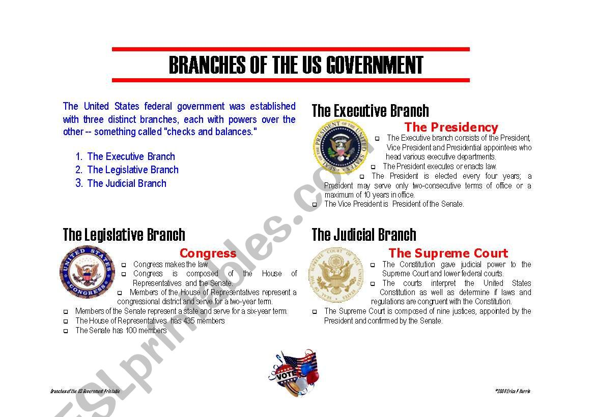 Branches Of The Us Government