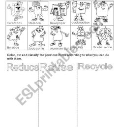 32 Reduce Reuse Recycle Worksheet - Worksheet Project List [ 1169 x 821 Pixel ]