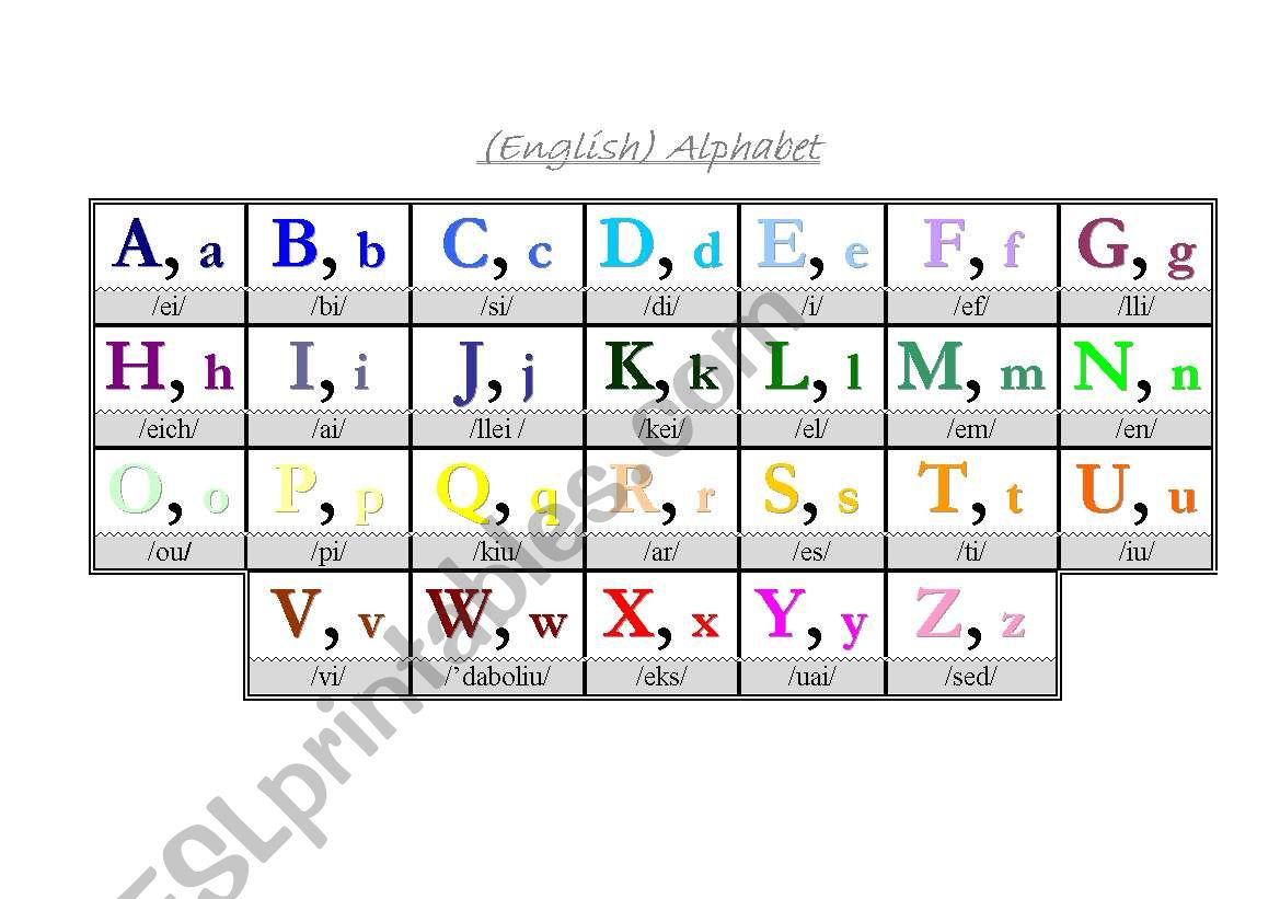 Phonetic Alphabet Easy Pronunciation