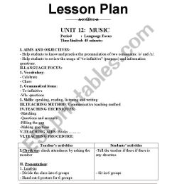 Lesson plan-Unit 12- Grade 10 - ESL worksheet by videthuongqn [ 1169 x 821 Pixel ]