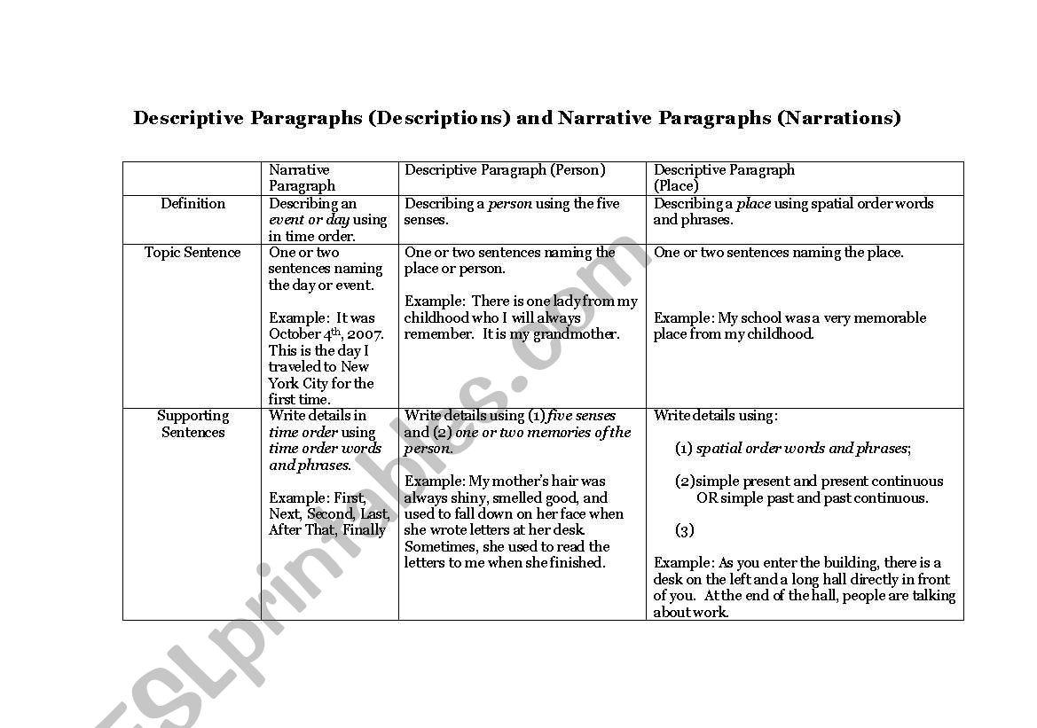 Simple Descriptive Paragraph Descriptive Text Examples