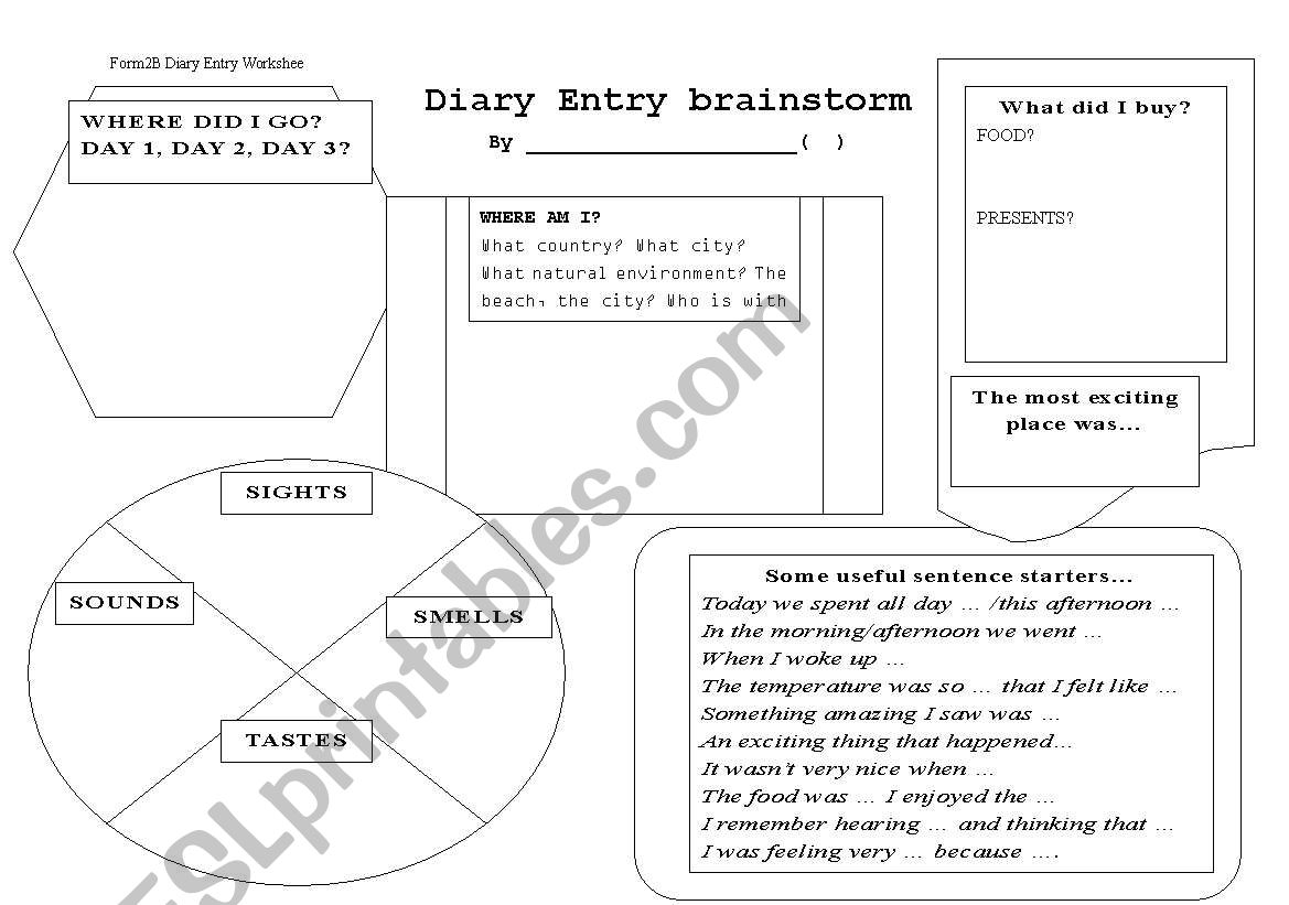 Brainstorm For Writing A Diary Entry Travel