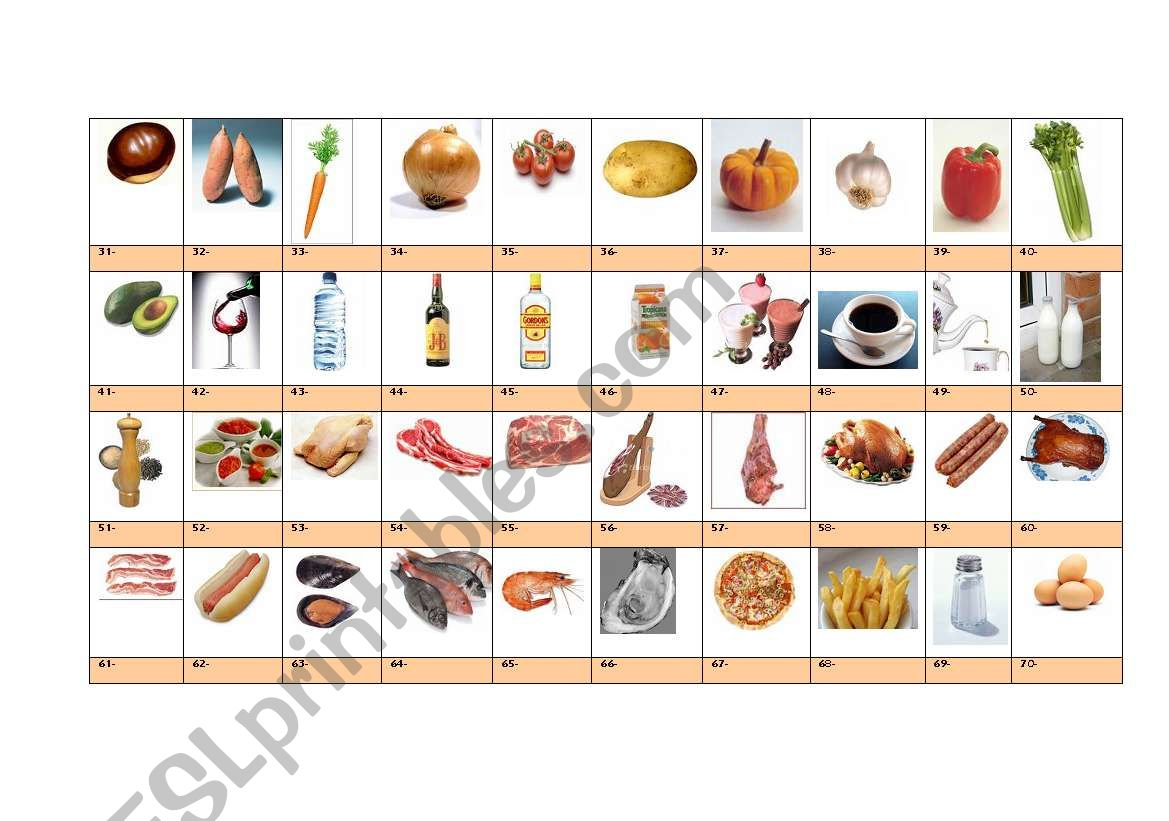 Food And Drink Chart Part 2