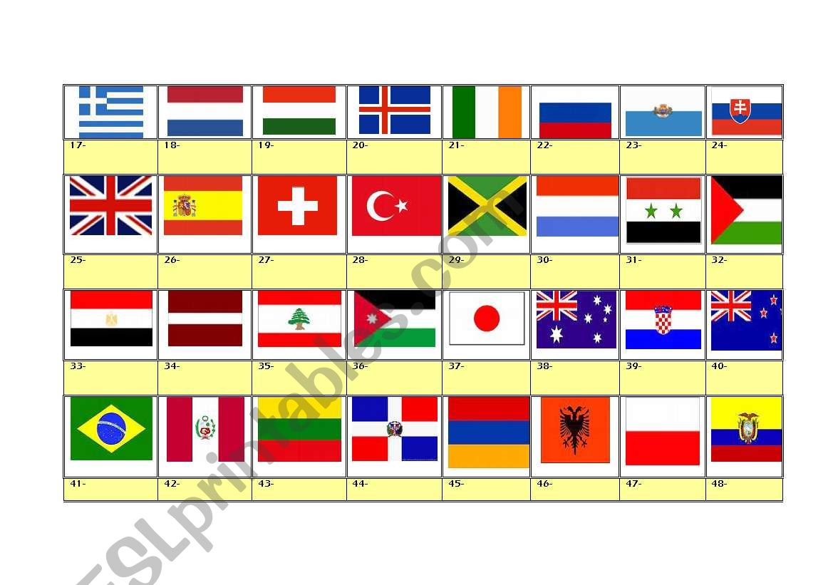 countries and nationalities flags