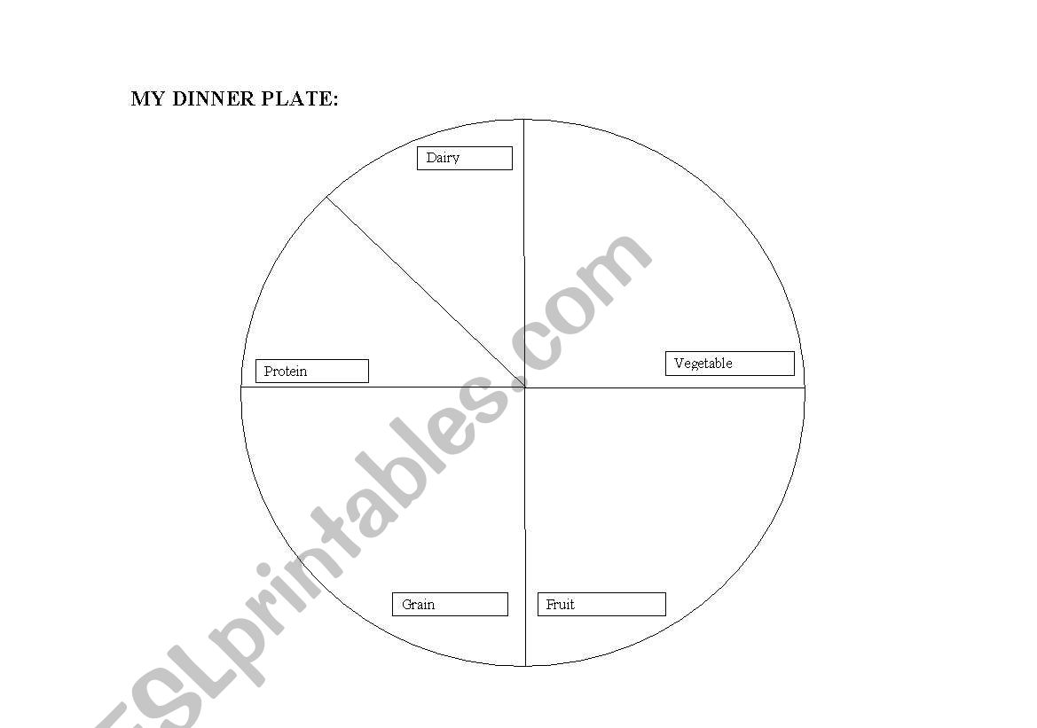 English Worksheets Healthy Eating Dinner Plate